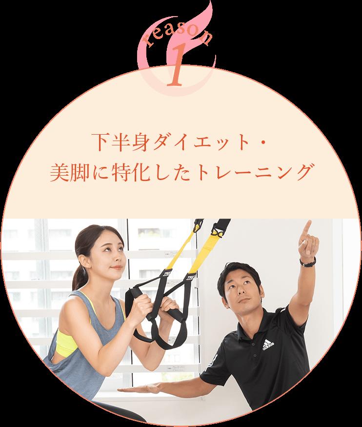 上野のジムで下半身ダイエットに特化したパーソナルトレーニング