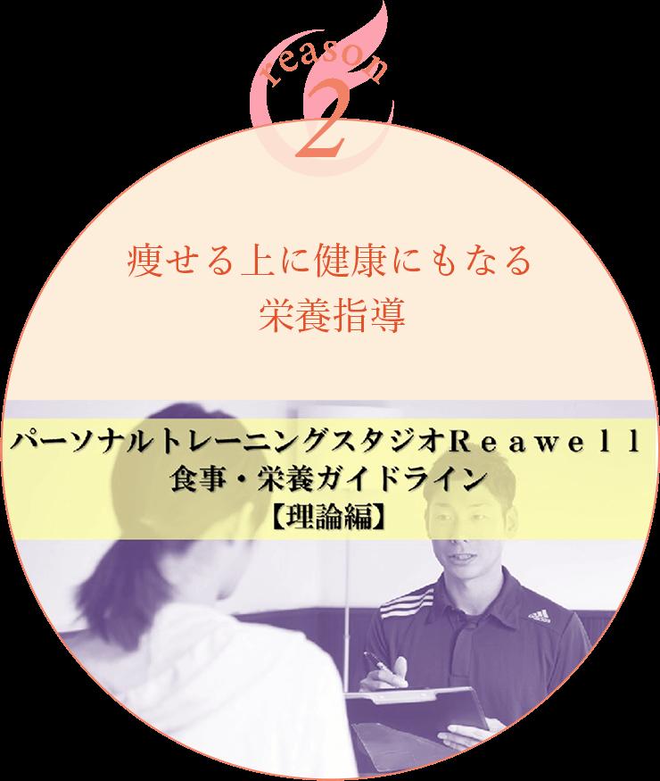 上野のパーソナルトレーニングジムで健康的な食事とトレーニング