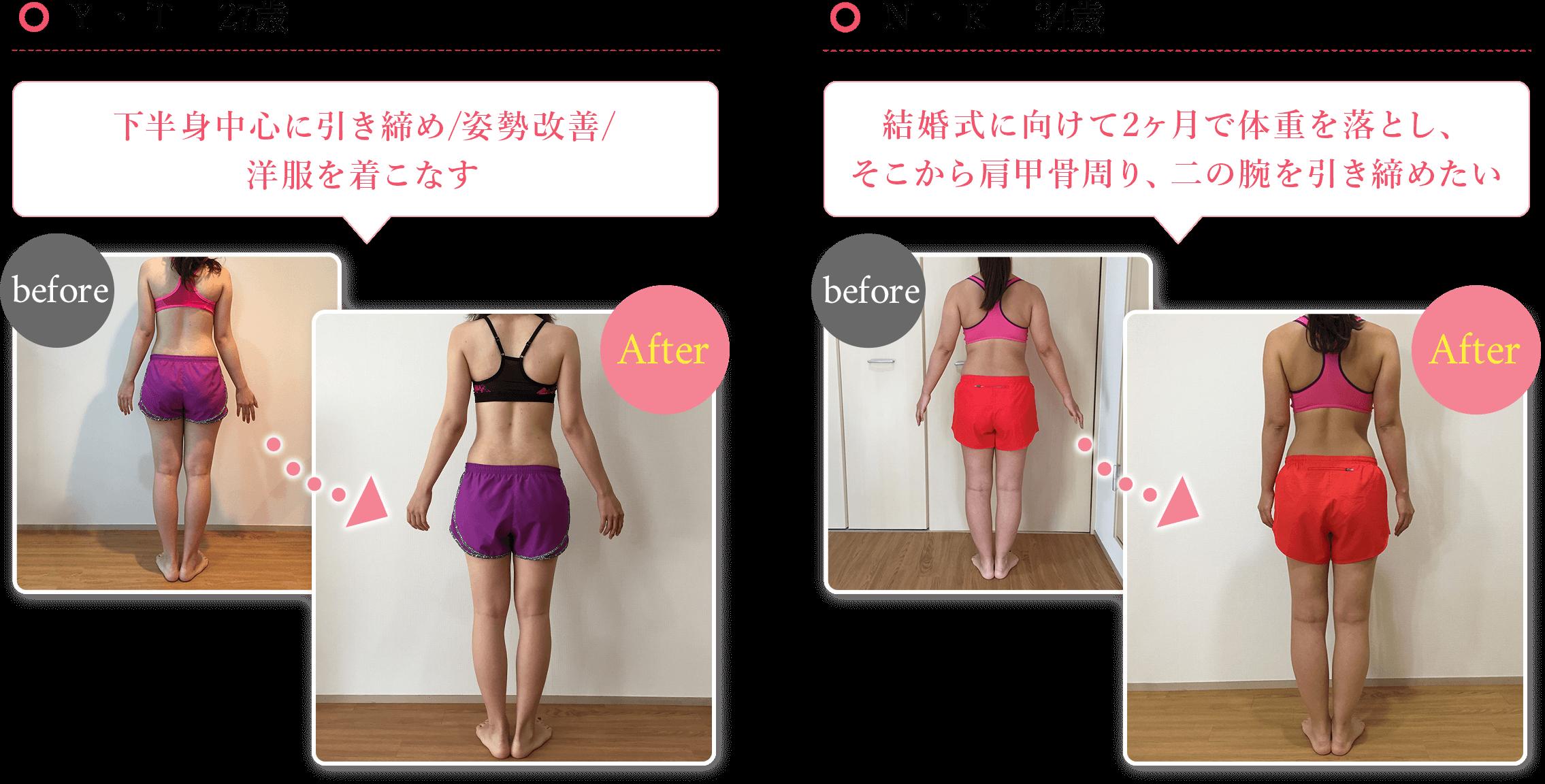 上野のパーソナルジムで痩せたお客様のダイエットトレーニング事例